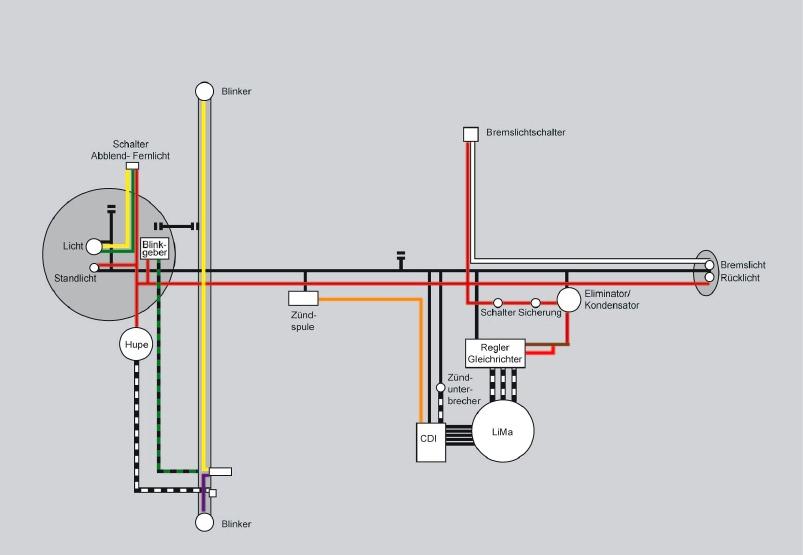 Das Bucheli-Projekt: SR500 Fehlerkorrektur Schaltpläne, Minimalkabelbaum