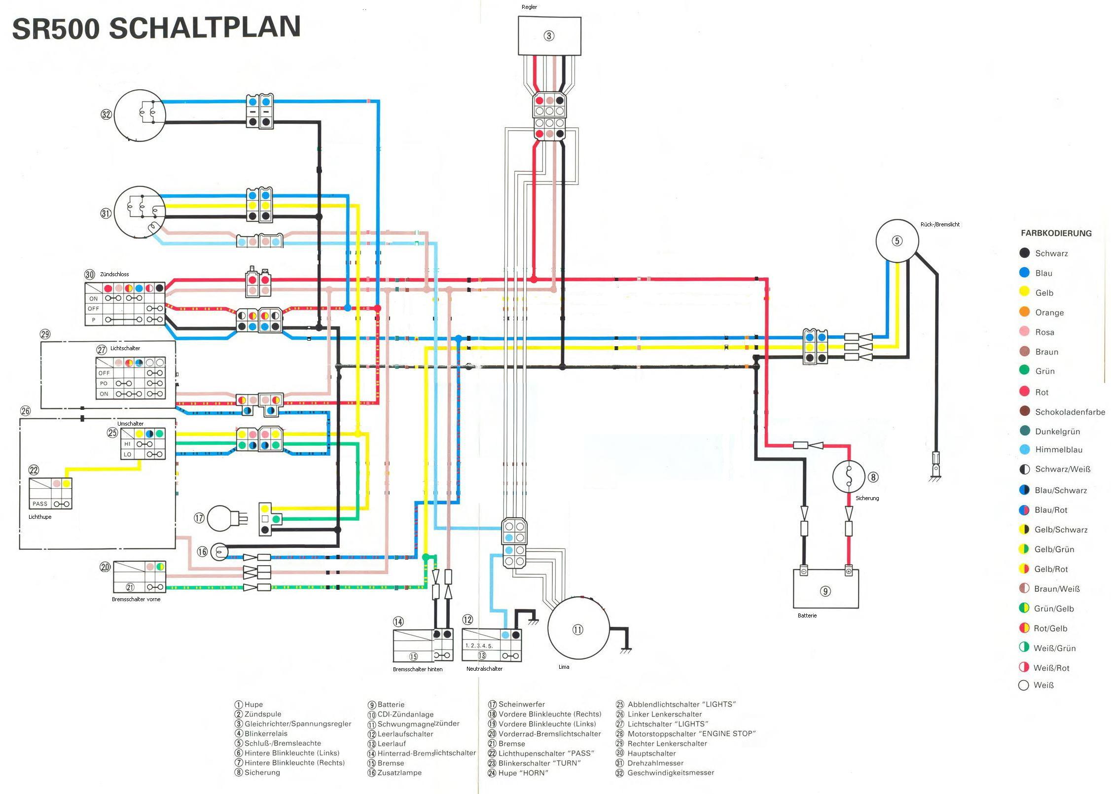 Groß Schaltplan Für Den Lichtschalter Des Autos Ideen - Elektrische ...